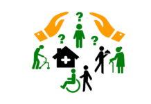 Icons schützende Hände über verschiedenen Pflegesituationen